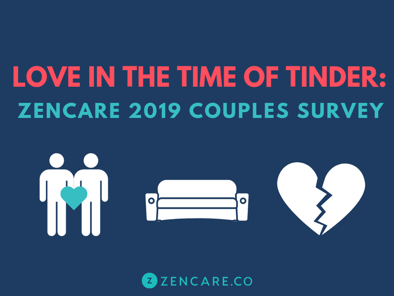 Love in the Time of Tinder: Zencare 2019 Couples Survey